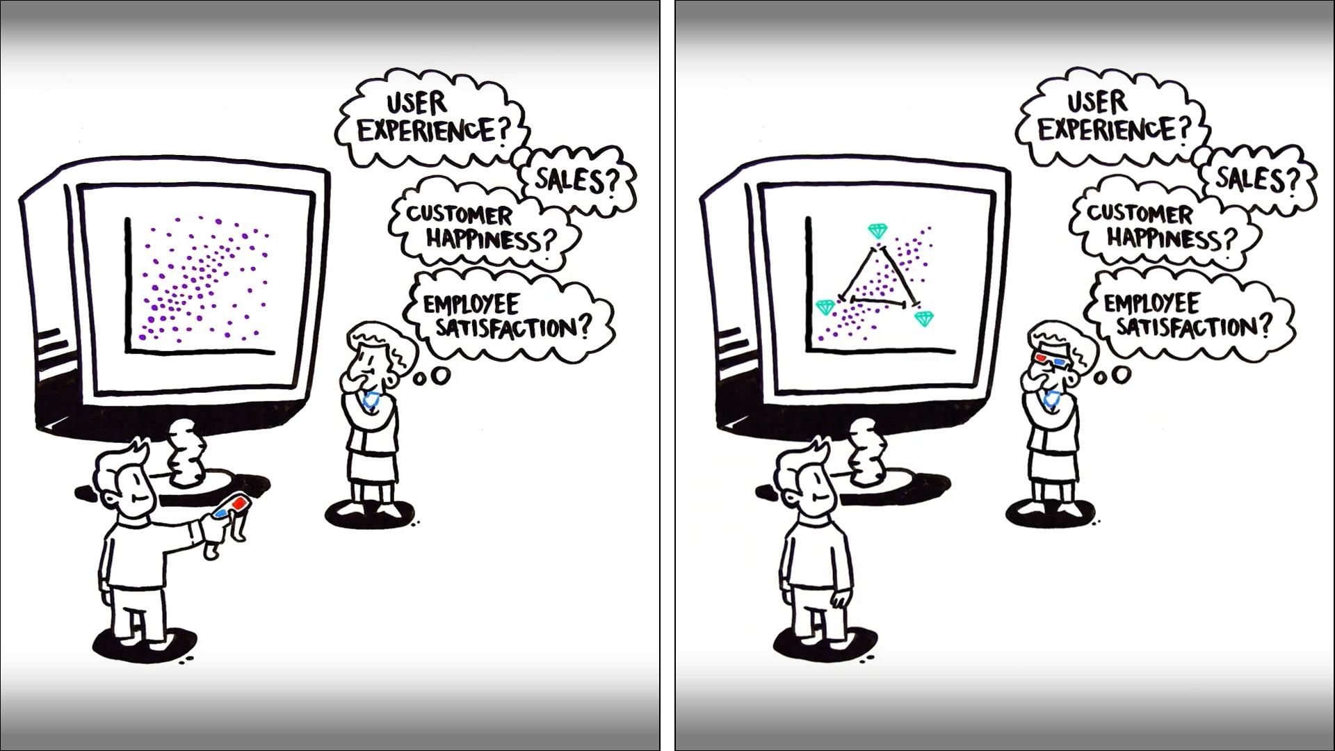 Analytiikka auttaa löytämään datamassasta tavoitteiden kannalta tärkeät vaikutussuhteet